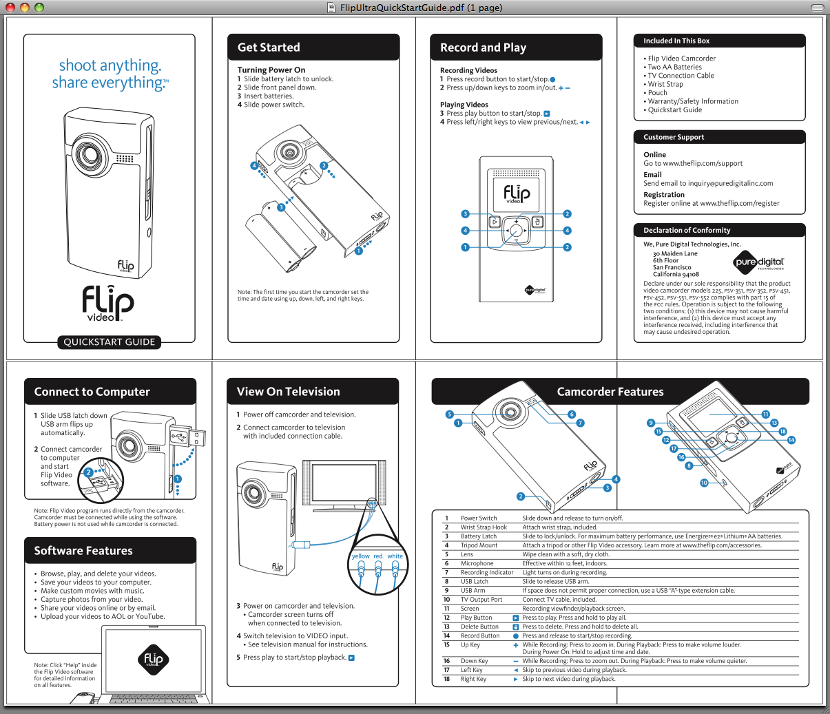 Lesson from the flip do less and you get to print less for Instructional manual template