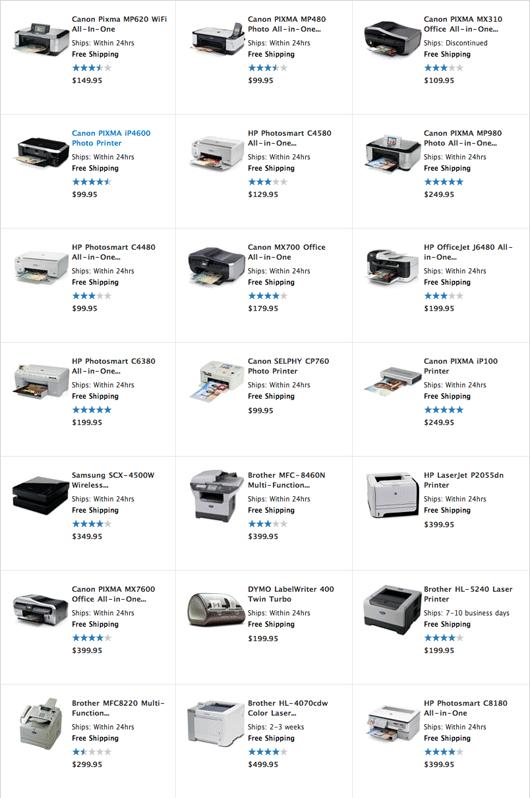 printer parts name list pdf