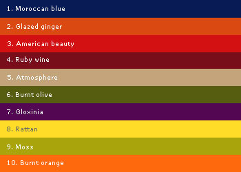 Hot colors for websites