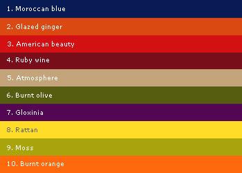 Hot Colors 2005