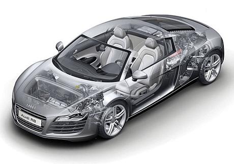 Audi Car Parts - Audi car parts