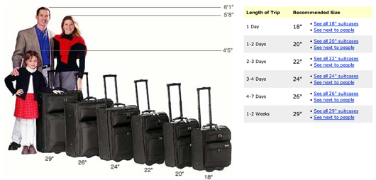 Showing The Difference Between A 19 Quot And 22 Quot Suitcase