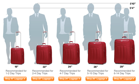 Showing The Difference Between A 19 And 22 Suitcase