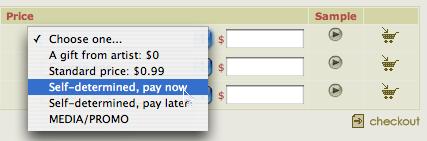 self-pricing