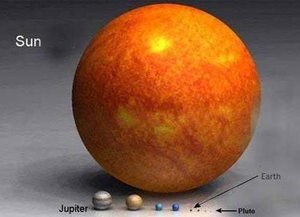 sun vs. planets